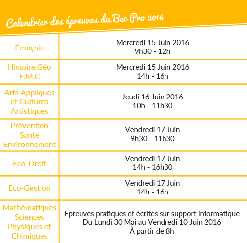 dates bac pro 2016 le calendrier de l 39 examen. Black Bedroom Furniture Sets. Home Design Ideas