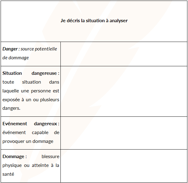 Grille d'analyse d'une situation dangereuse - Cours PSE BAC PRO