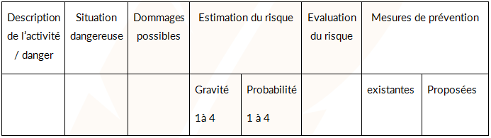 Grille d'analyse des risques - Cours PSE gratuit Bac PRO